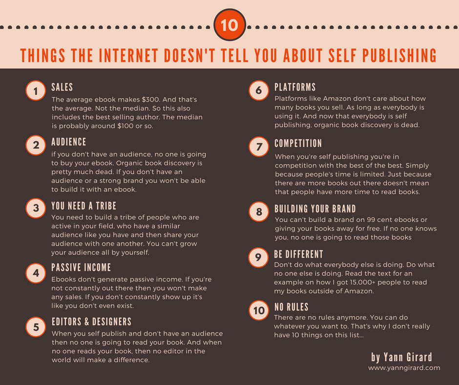 10 Things The Internet Didn T Tell You About Self Publishing